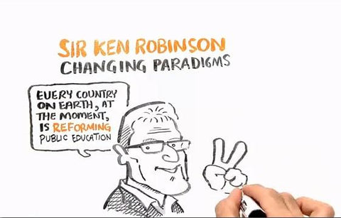 Sir Ken Robinson on Creativity - Teach Spanish or ESL with Sube Kits