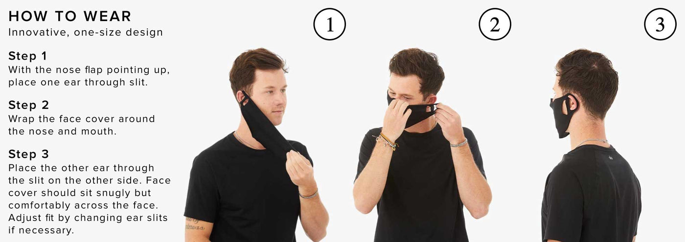 How to Wear Your Protective Face Cover