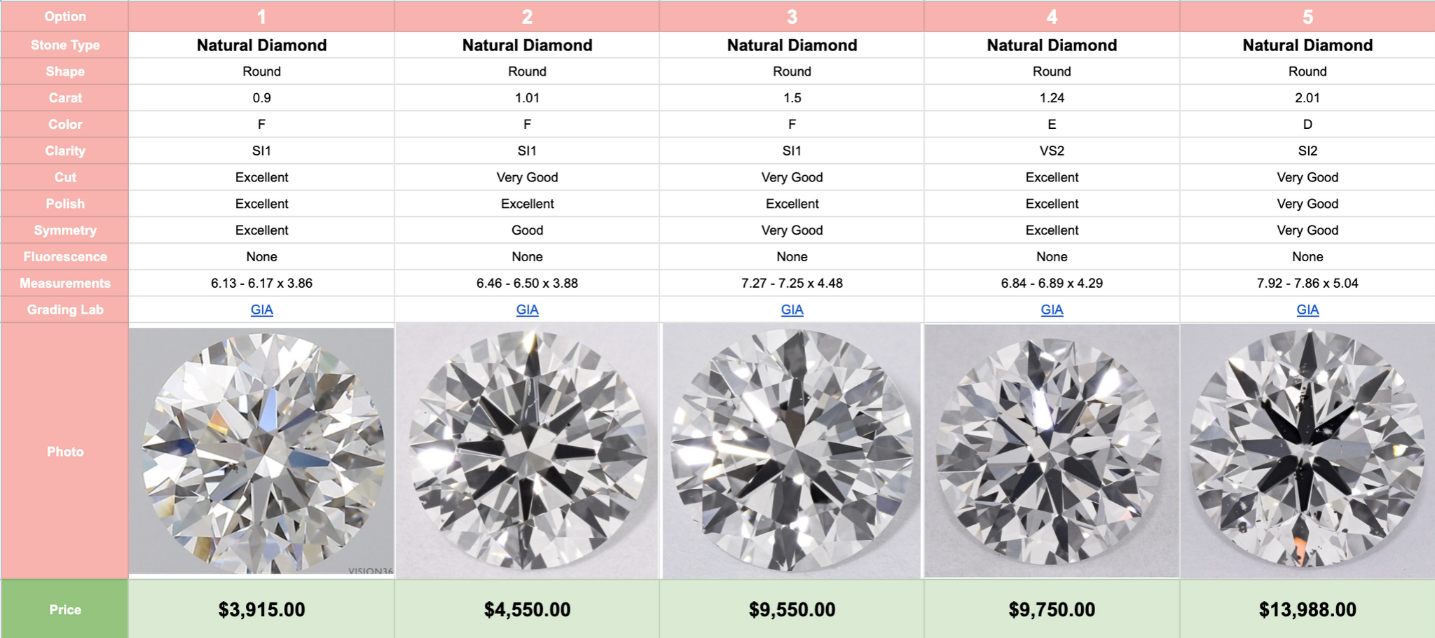 Natural Diamond Option Comparison 1ct-2ct