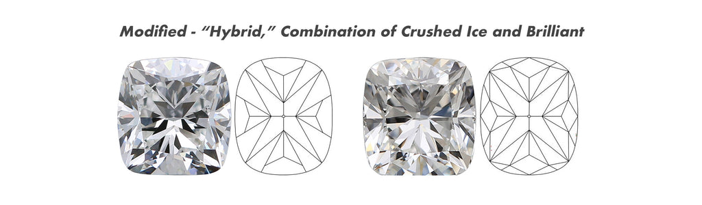 Cushion Cut Modified brilliant hybrid facet pattern
