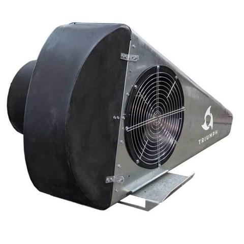 7.5HP 3PH/230-460V Triumph Fan