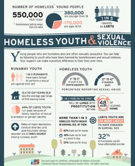Detroit Phoenix Center non-profit homeless youth
