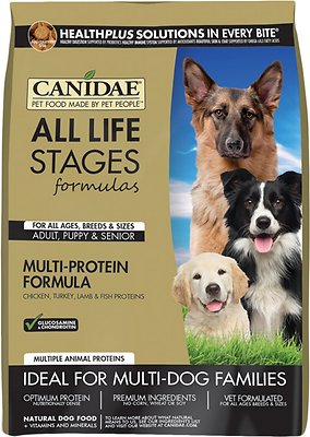Canidae Dog Food Original All Life Stages