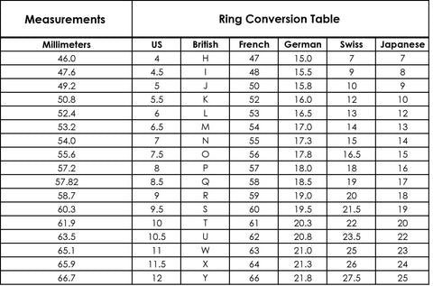 Ring Size Chart - The Leah Shop