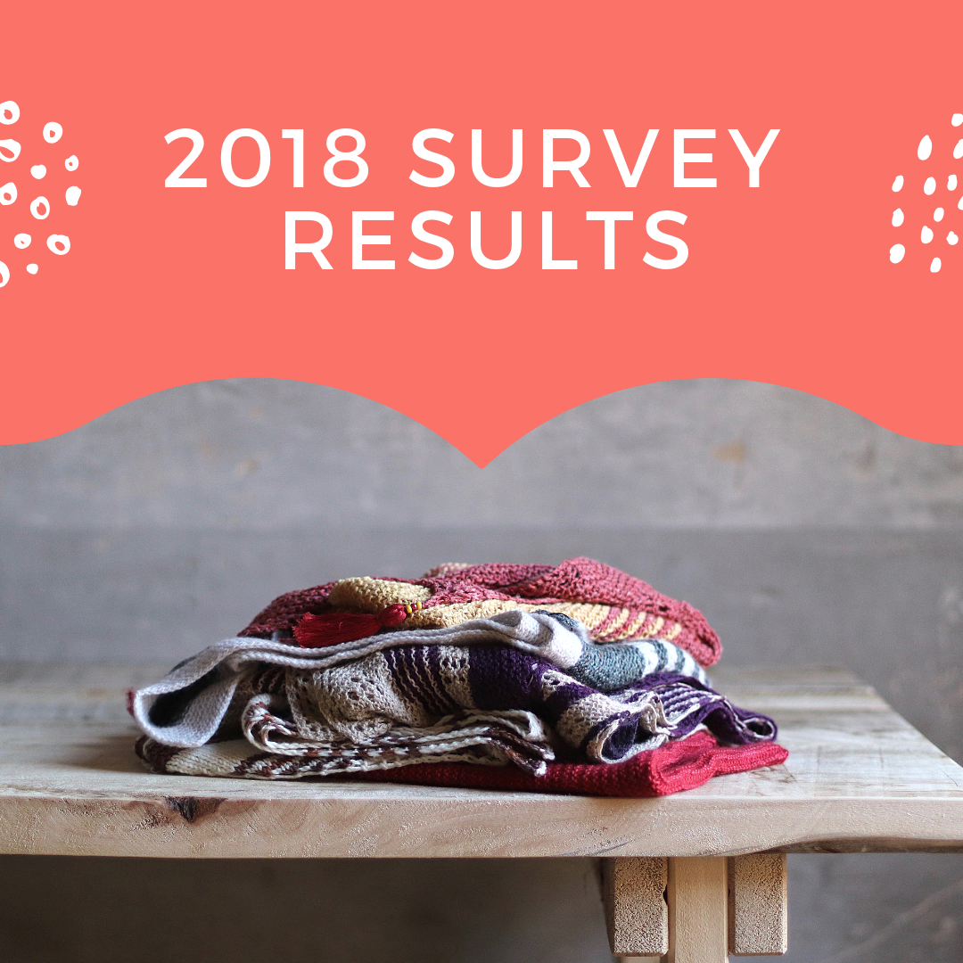 The result of the survey 2018