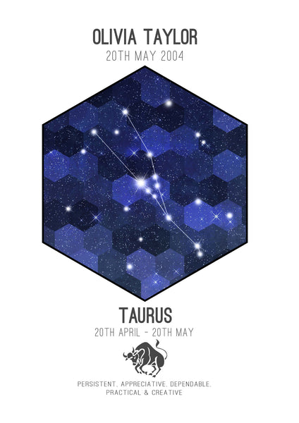 Personalised Horoscope And Star Sign Print