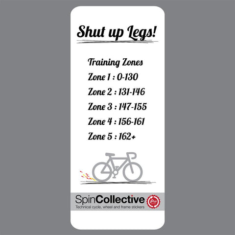 Top Tube Sticker (Training Zones)