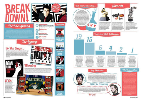 Features in Rock Sound Issue 217 - Green Day