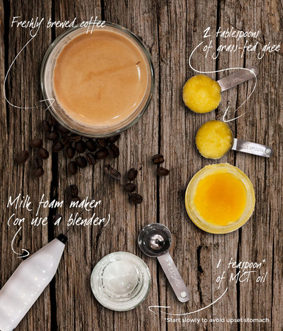 how to make dairy-free Bulletproof Coffee by Healtholicious