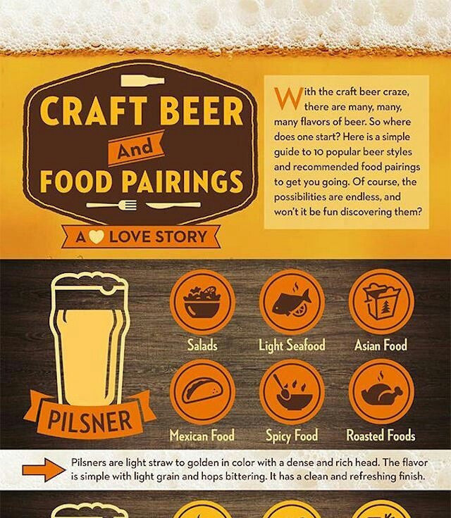 Euphoric Junket | Craft Beer & Food Pairings