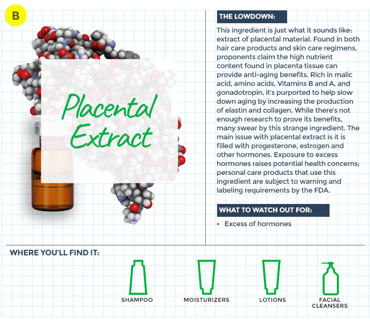 Placental Extract