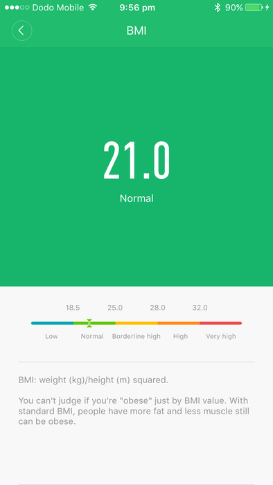 Xiaomi Mi Smart Scale 2 - TechTide