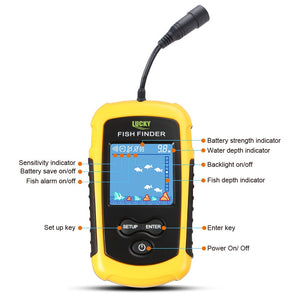 Portable Fish Finder - Bad Wolf & Co.