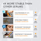 𝗧𝗛𝗘 𝗪𝗜𝗡𝗡𝗘𝗥 𝟮𝟬𝟮𝟬* 𝗔𝗗𝗩𝗔𝗡𝗖𝗘𝗗 Vitamin C Serum for Face/Neck/Eyes - 5X MORE POWERFUL Anti-Aging Serum with 20% Vit C - Reduces Wrinkles/Lines/Aging - 100% Vegan/Dermatologist Developed