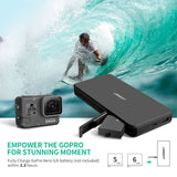 UGREEN 10000 mAh GoPro Uyumlu Powerbank