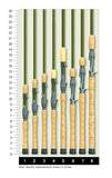 St. Croix Legend Elite Spinning Rods