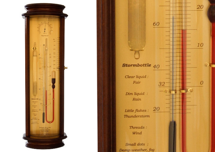 Featured Product: D&D Deluxe Tendency Barometer