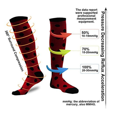 Over-the-Calf Compression Socks w/ Designs2