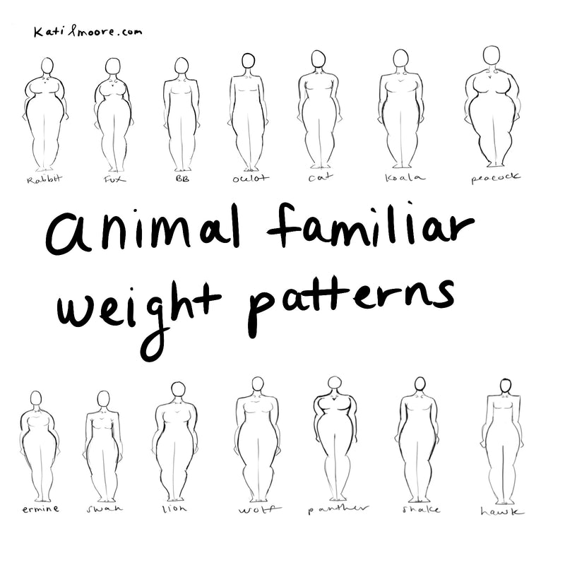 Animal Familiar Types and Weight Patterns
