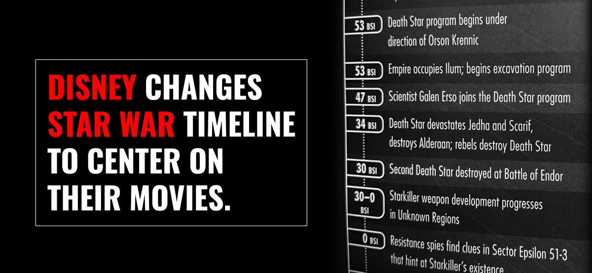 Disney Changes The Timeline Of Star Wars Rare T