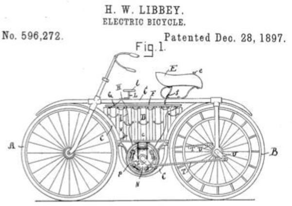The History of Electric Bikes - From Humble Beginnings To The Next Big Thing