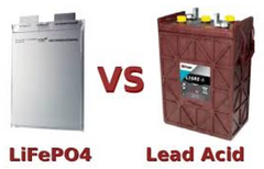 lithium ion vs sealed lead acid battery