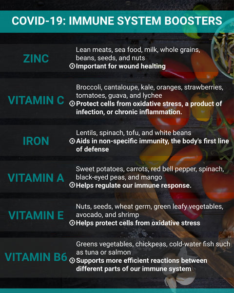 Immune Booster Nutrition