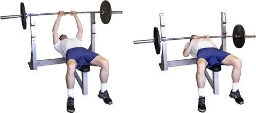 Close grip flat bench press