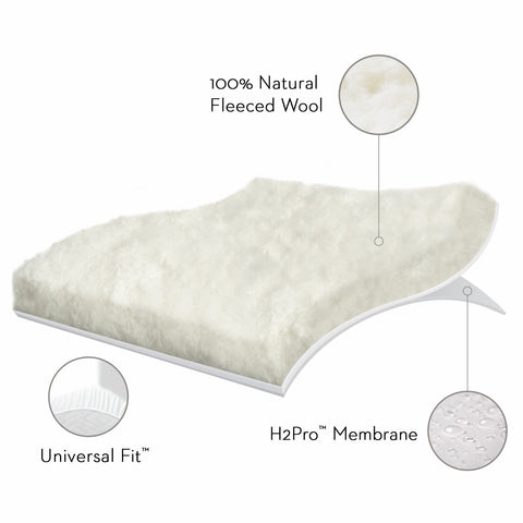 Malouf Wool TiteMattress Protector - Twin Xl