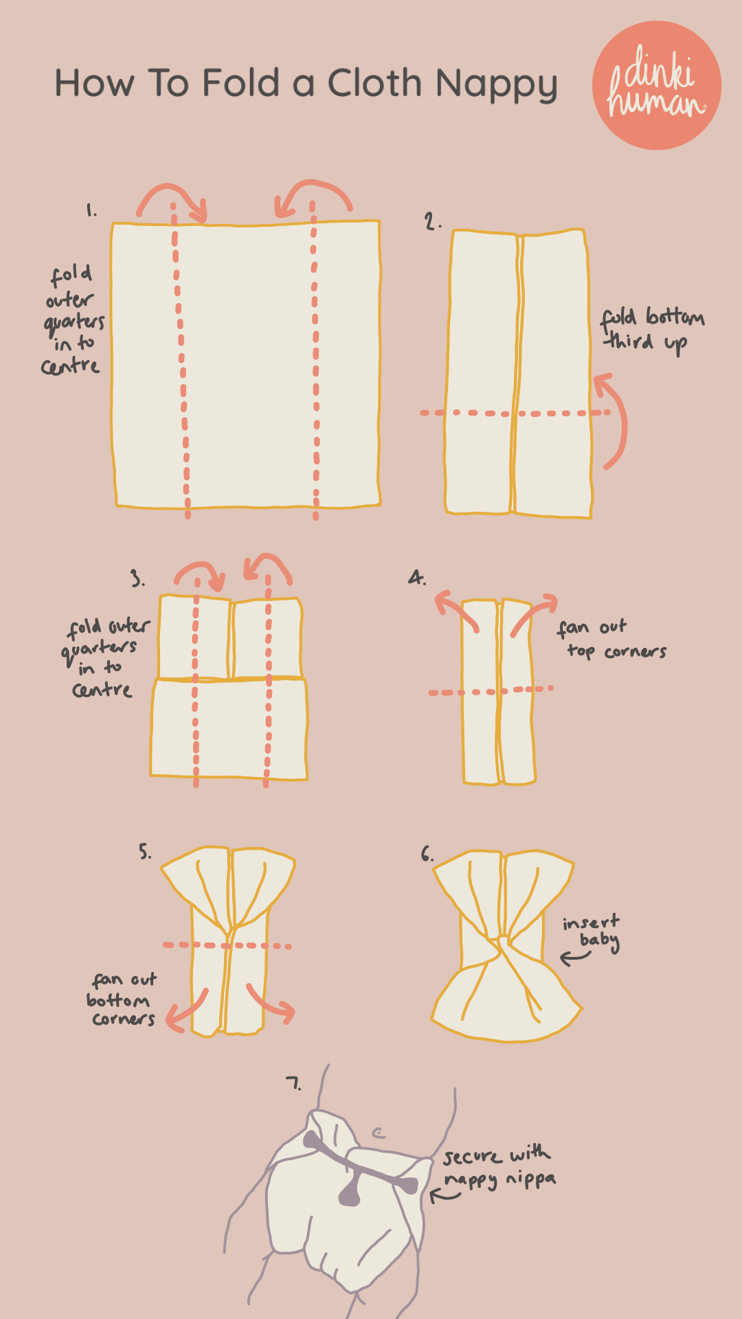 Dinki Human eco parenting blog - how to fold a cloth nappy