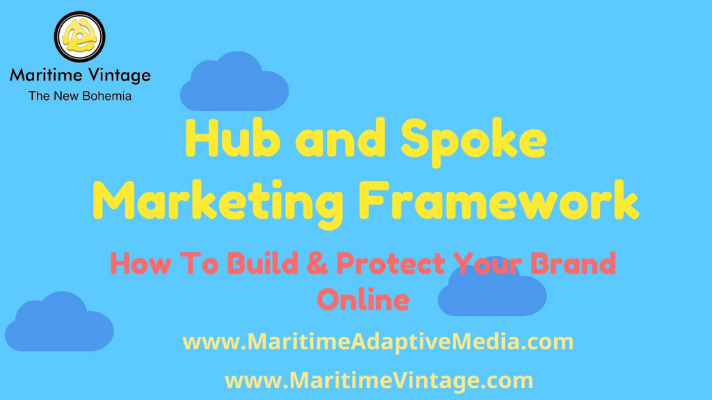 "Hub and Spoke Marketing Framework Hub and poke Branding Framework Shopify How to set up your business online Brand Ideation branding Advantage"" Competitive Sustainable How to build and protect your brand online 