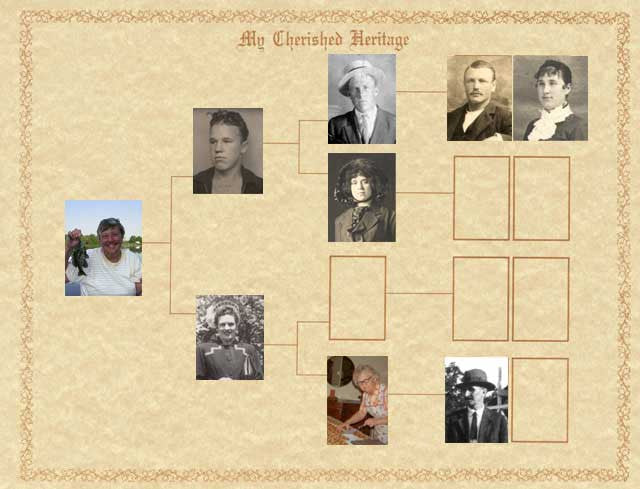 My Cherished Heritage Photo Pedigree Chart - notebook size