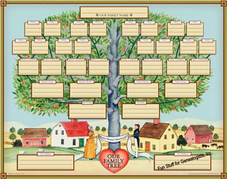 Folk Art 'Our Family Tree'