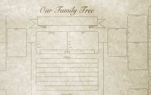 It's BACK & Better! Our Family Tree Chart - extended family