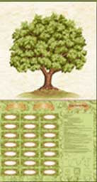 Family Tree Quilt Fabric Panel