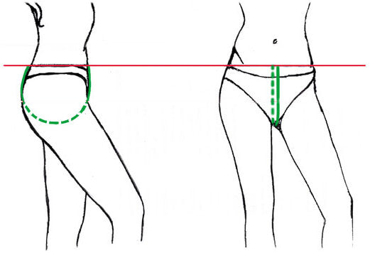 How to measure your inseam