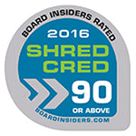 Zelix Board Insiders Shred Cred Award 2016