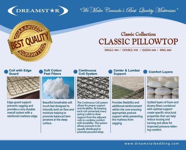 """Classic"" Pillow Top Mattress"
