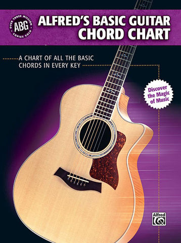 Alfred's Basic Guitar Chord Chart - Guitar Method
