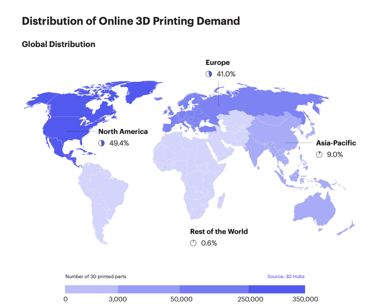 Global Demand for 3D Printing Dominated by American Business