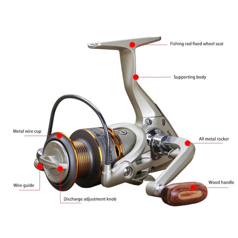 Spinning Fishing Reels for Freshwater - DX2000 Model