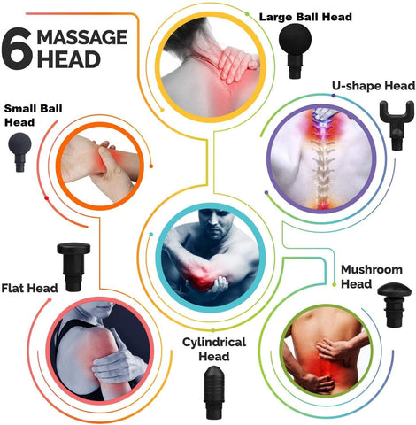 Massage Gun - Deep Tissue Percussion Muscle Massager for Pain Relief