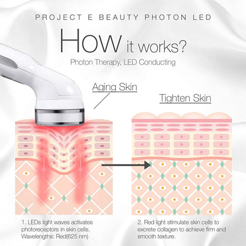 RED Light Therapy Machine - Wireless Photon Collagen Boost 630nm Skin Rejuvenation