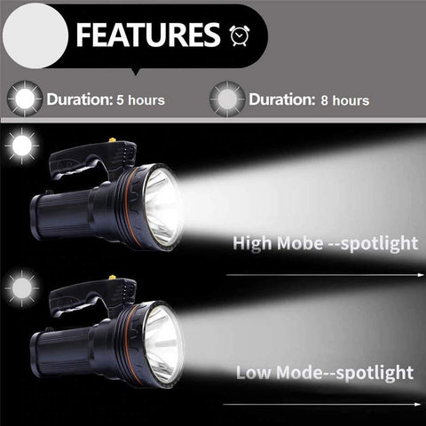 LED 55W Rechargeable Spot Flashlight