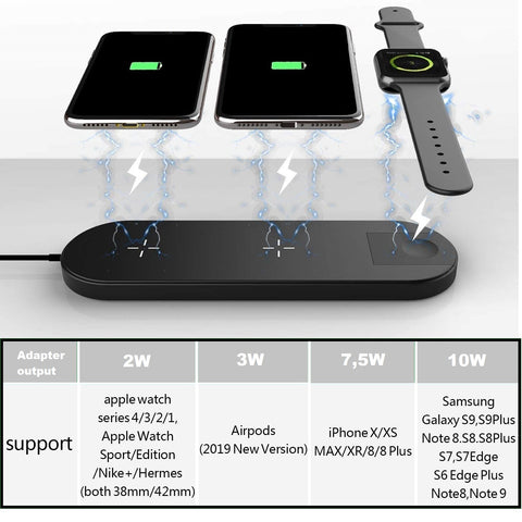 Wireless Charger 3 in 1 Compatible with Apple Watch & AirPods & Phone - Adapter Included