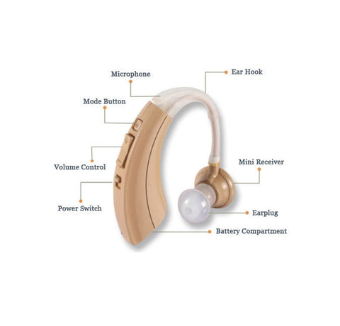 Alterion Digital Hearing Amplifier - VHP-220 - Personal Sound Amplifier - 3 Batteries 1.5V/620mAh Included - 500h Battery Life