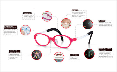 How To Choose The Right glasses for kids?