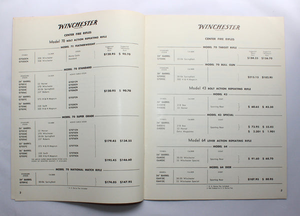 1955 Winchester Wholesale-Retail Price List - No. 2185
