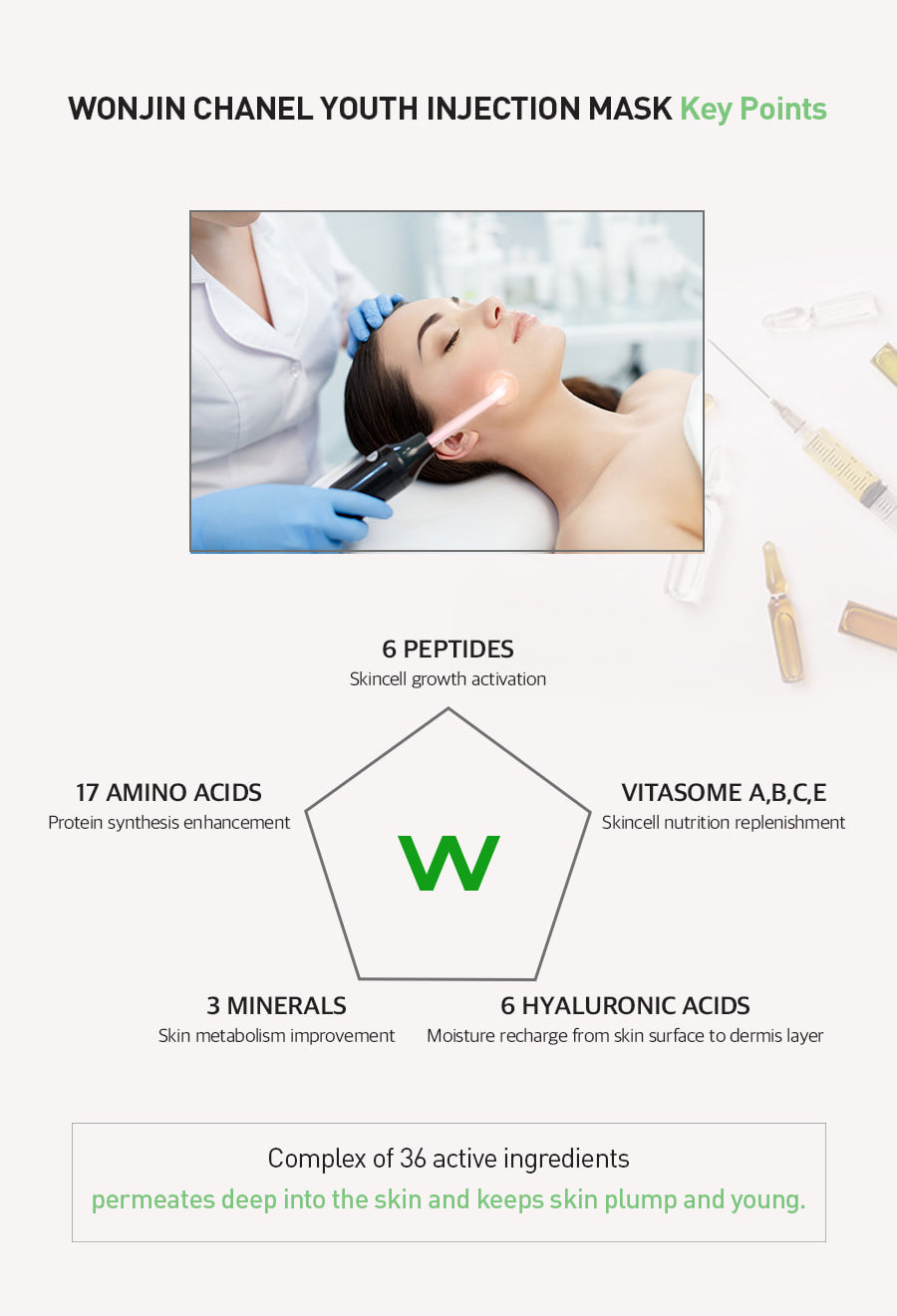 WONJIN EFFECT Medi Energy Infusion Mask - Angie&Ash