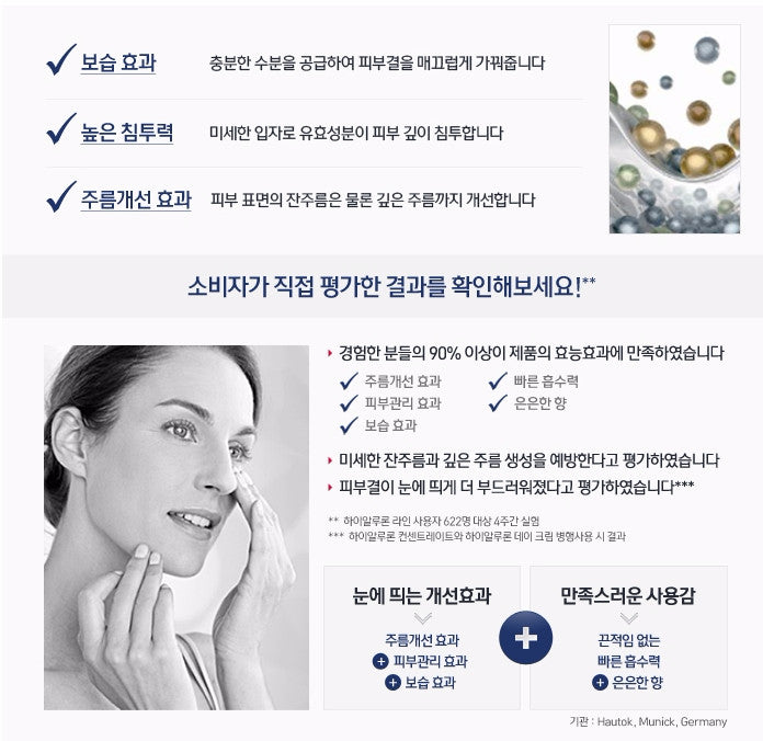 Eucerin Hyaluron-Filler Eye Cream - Angie&Ash